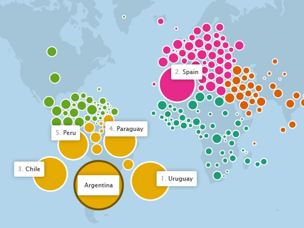 Cómo es la relación internacional entre usuarios de Facebook