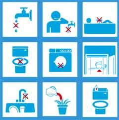 Hábitos que debes implementar para ahorrar agua